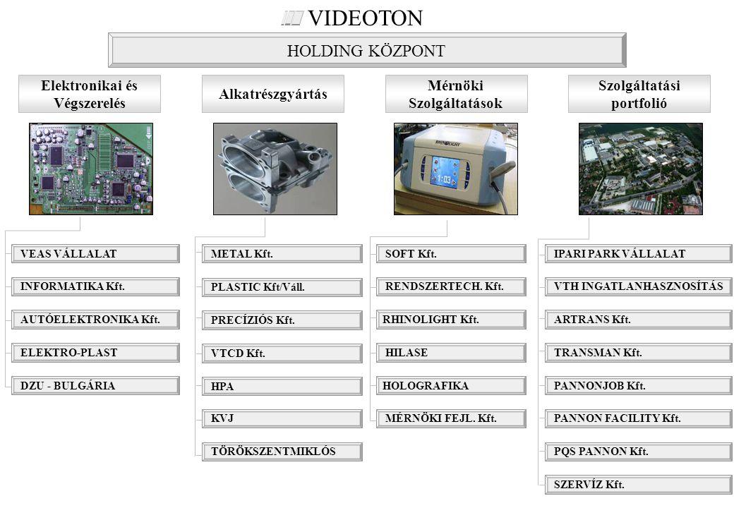 VIDEOTON Elektronikai és Végszerelés Alkatrészgyártás Mérnöki Szolgáltatások Szolgáltatási portfolió HOLDING KÖZPONT HOLOGRAFIKA IPARI PARK VÁLLALAT PQS PANNON Kft.