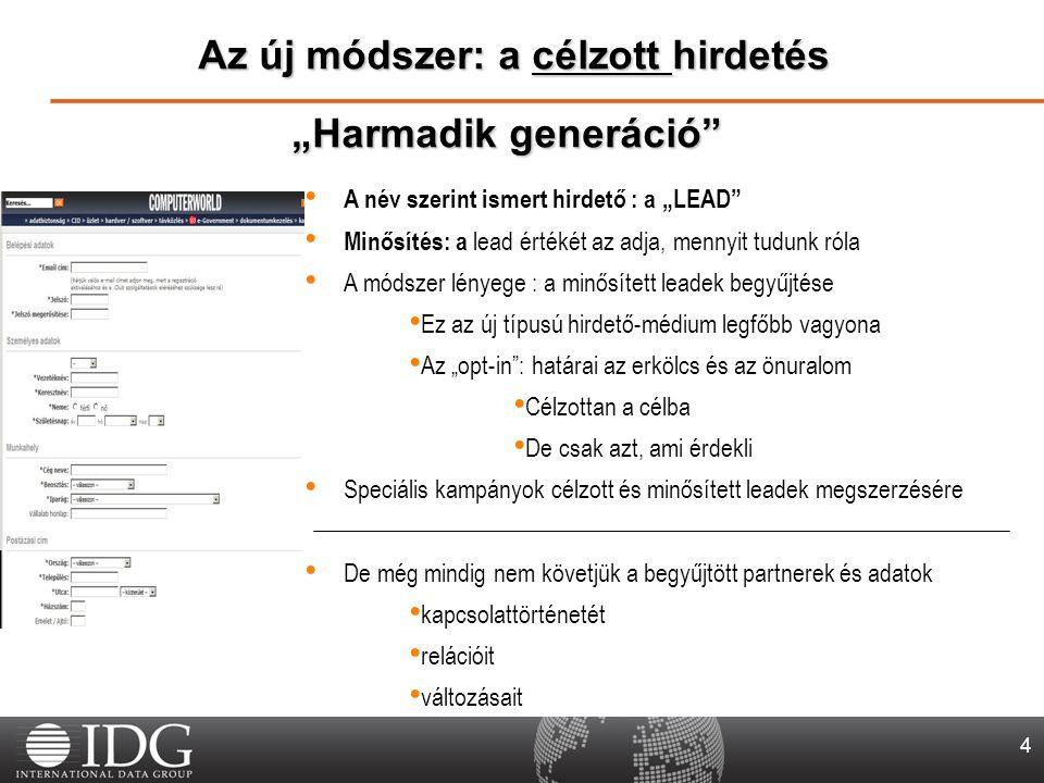 """5 Nemcsak ismerjük a leadeket, de ismerjük egymáshoz való viszonyukat is Nemcsak ismerjük a leadeket, de rögzítjük a velünk való kapcsolatuk történetét is A teljes adatkezelés: adatok és relációk CRM adatbázisban """"Negyedik generáció """"Negyedik generáció"""