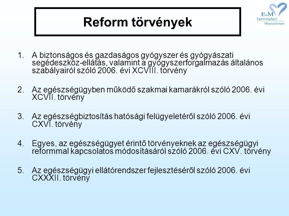 Reform törvények 1.A biztonságos és gazdaságos gyógyszer és gyógyászati segédeszköz-ellátás, valamint a gyógyszerforgalmazás általános szabályairól sz