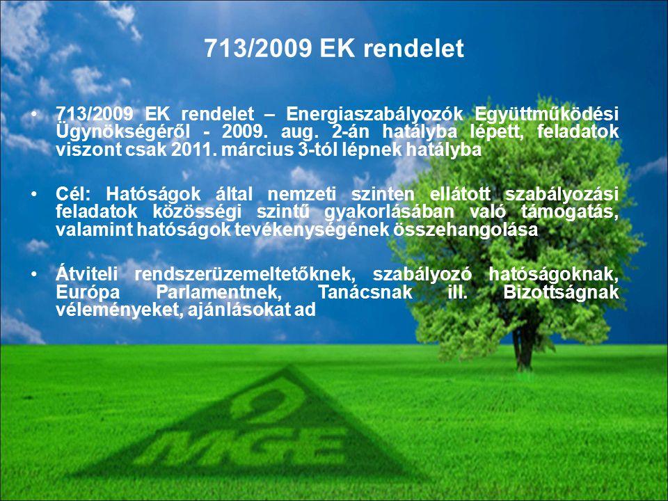 713/2009 EK rendelet – Energiaszabályozók Együttműködési Ügynökségéről - 2009. aug. 2-án hatályba lépett, feladatok viszont csak 2011. március 3-tól l