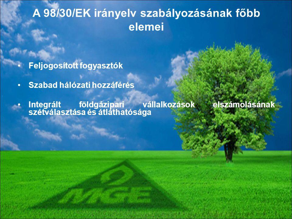 66 Feljogosított fogyasztók Szabad hálózati hozzáférés Integrált földgázipari vállalkozások elszámolásának szétválasztása és átláthatósága A 98/30/EK