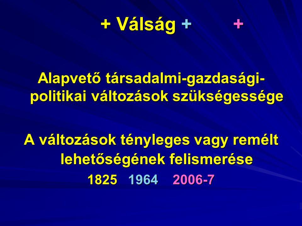 + Válság + + + Válság + + Alapvető társadalmi-gazdasági- politikai változások szükségessége A változások tényleges vagy remélt lehetőségének felismerése 1825 1964 2006-7