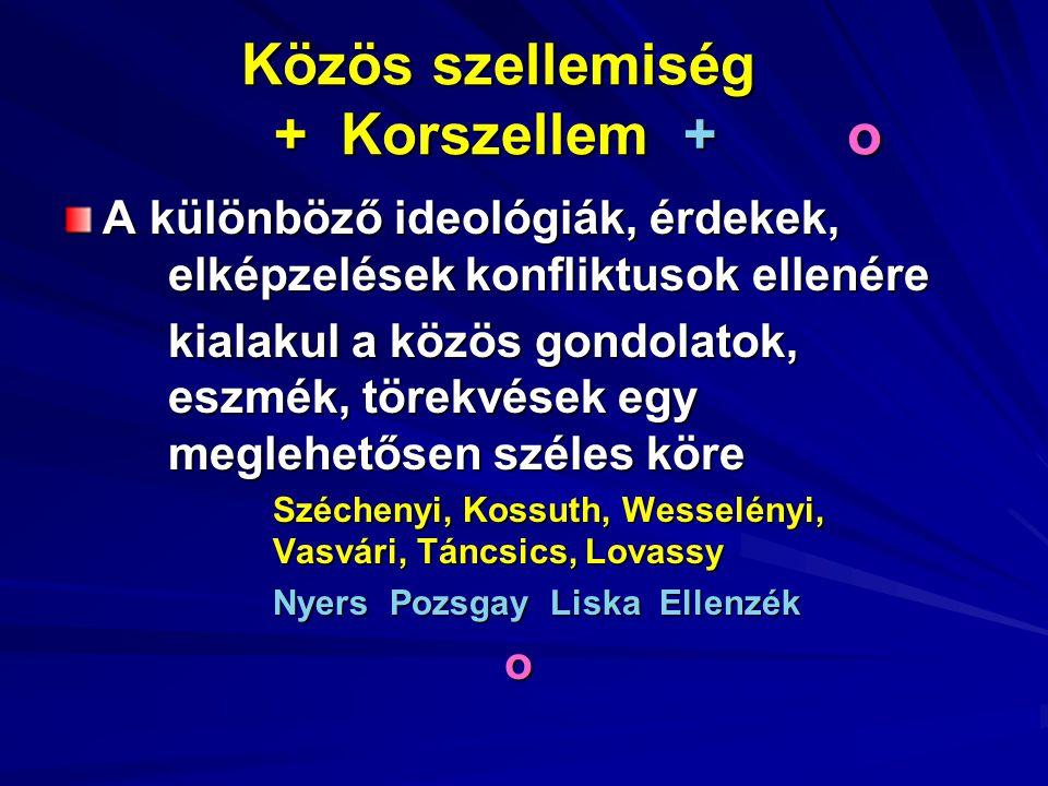 Közös szellemiség + Korszellem + o Közös szellemiség + Korszellem + o A különböző ideológiák, érdekek, elképzelések konfliktusok ellenére kialakul a közös gondolatok, eszmék, törekvések egy meglehetősen széles köre Széchenyi, Kossuth, Wesselényi, Vasvári, Táncsics, Lovassy Nyers Pozsgay Liska Ellenzék o