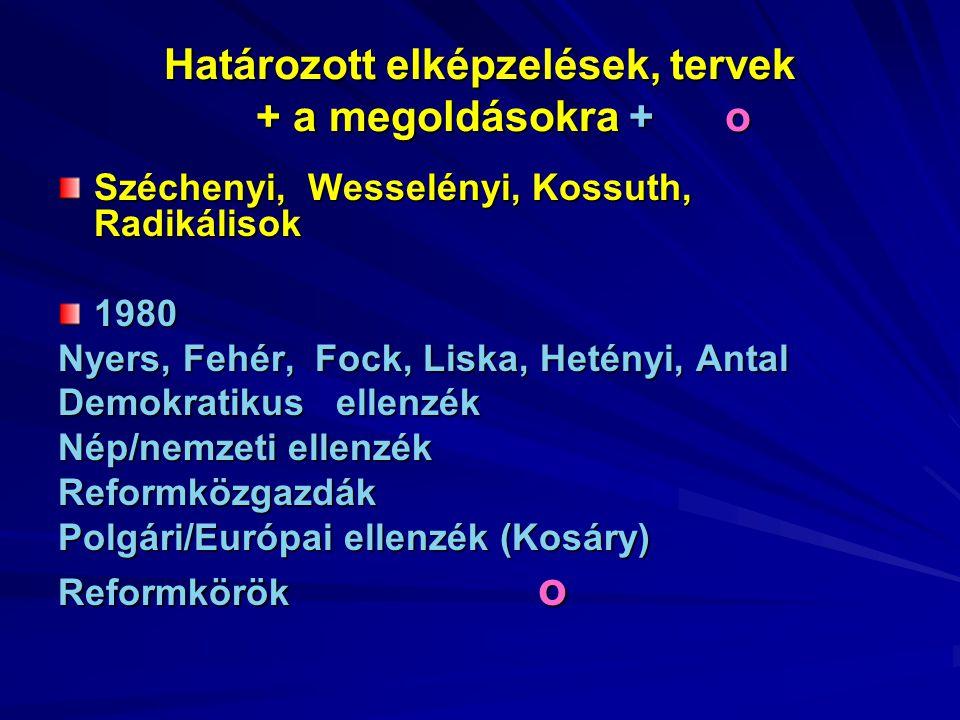 Határozott elképzelések, tervek + a megoldásokra + o Széchenyi, Wesselényi, Kossuth, Radikálisok 1980 Nyers, Fehér, Fock, Liska, Hetényi, Antal Demokratikus ellenzék Nép/nemzeti ellenzék Reformközgazdák Polgári/Európai ellenzék (Kosáry) Reformkörök o