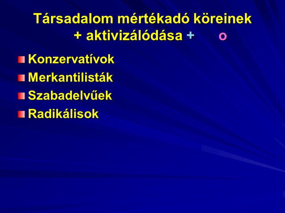 Társadalom mértékadó köreinek + aktivizálódása + o KonzervatívokMerkantilistákSzabadelvűekRadikálisok