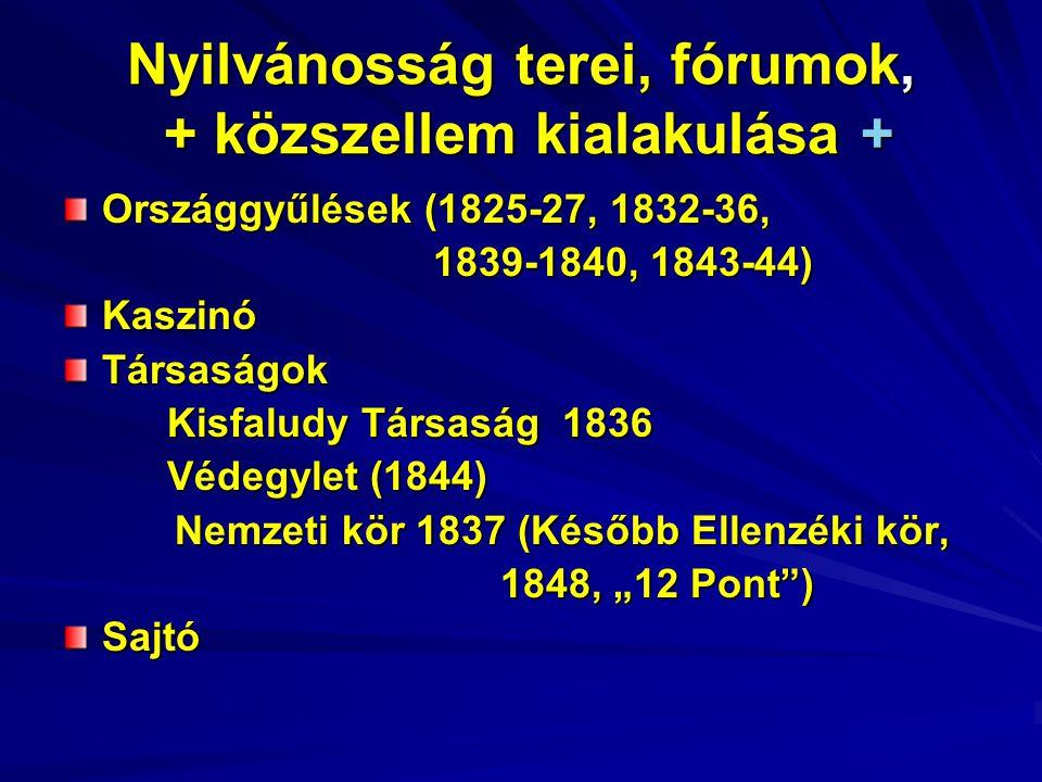 """Nyilvánosság terei, fórumok, + közszellem kialakulása + Országgyűlések (1825-27, 1832-36, 1839-1840, 1843-44) 1839-1840, 1843-44)KaszinóTársaságok Kisfaludy Társaság 1836 Védegylet (1844) Nemzeti kör 1837 (Később Ellenzéki kör, Nemzeti kör 1837 (Később Ellenzéki kör, 1848, """"12 Pont ) 1848, """"12 Pont )Sajtó"""