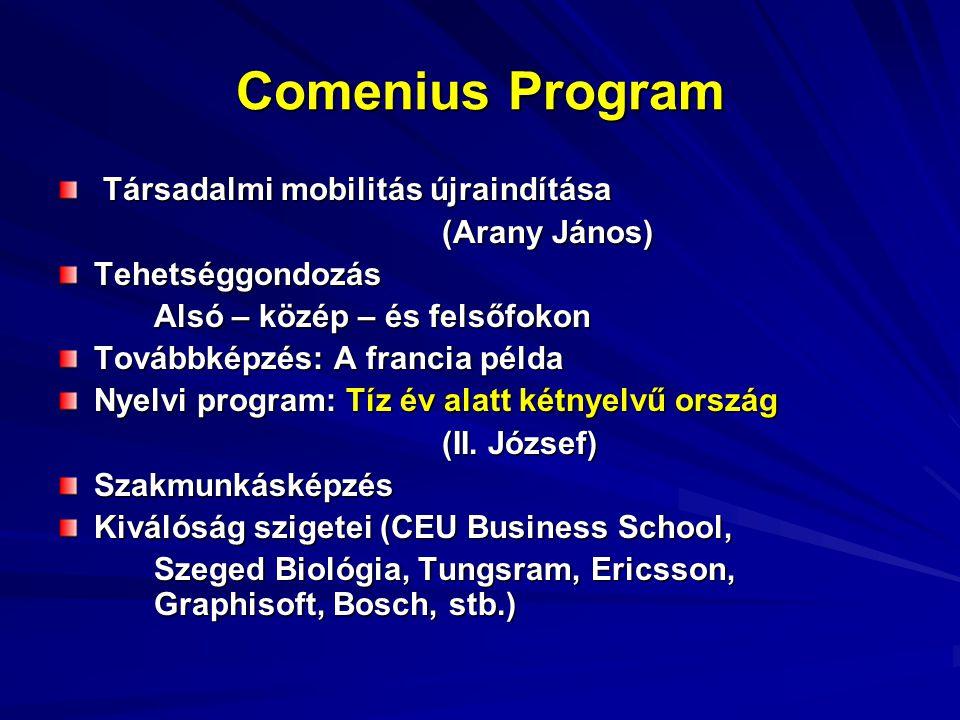 Comenius Program Társadalmi mobilitás újraindítása Társadalmi mobilitás újraindítása (Arany János) Tehetséggondozás Alsó – közép – és felsőfokon Továbbképzés: A francia példa Nyelvi program: Tíz év alatt kétnyelvű ország (II.