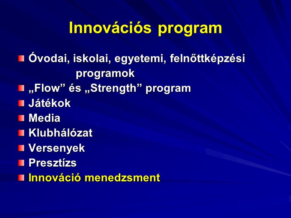 """Innovációs program Óvodai, iskolai, egyetemi, felnőttképzési programok """"Flow és """"Strength program JátékokMediaKlubhálózatVersenyekPresztízs Innováció menedzsment"""