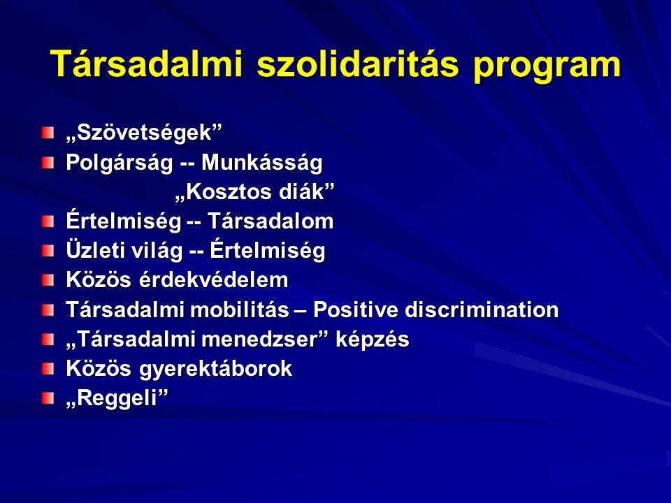 """Társadalmi szolidaritás program """"Szövetségek Polgárság -- Munkásság """"Kosztos diák Értelmiség -- Társadalom Üzleti világ -- Értelmiség Közös érdekvédelem Társadalmi mobilitás – Positive discrimination """"Társadalmi menedzser képzés Közös gyerektáborok """"Reggeli"""