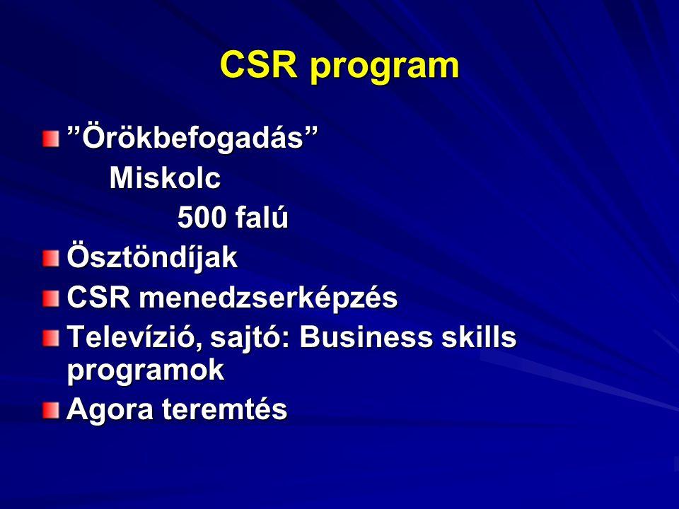 CSR program Örökbefogadás Miskolc 500 falú Ösztöndíjak CSR menedzserképzés Televízió, sajtó: Business skills programok Agora teremtés