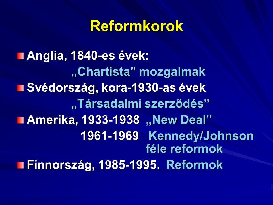 """Reformkorok Anglia, 1840-es évek: """"Chartista mozgalmak Svédország, kora-1930-as évek """"Társadalmi szerződés Amerika, 1933-1938 """"New Deal 1961-1969 Kennedy/Johnson féle reformok 1961-1969 Kennedy/Johnson féle reformok Finnország, 1985-1995."""