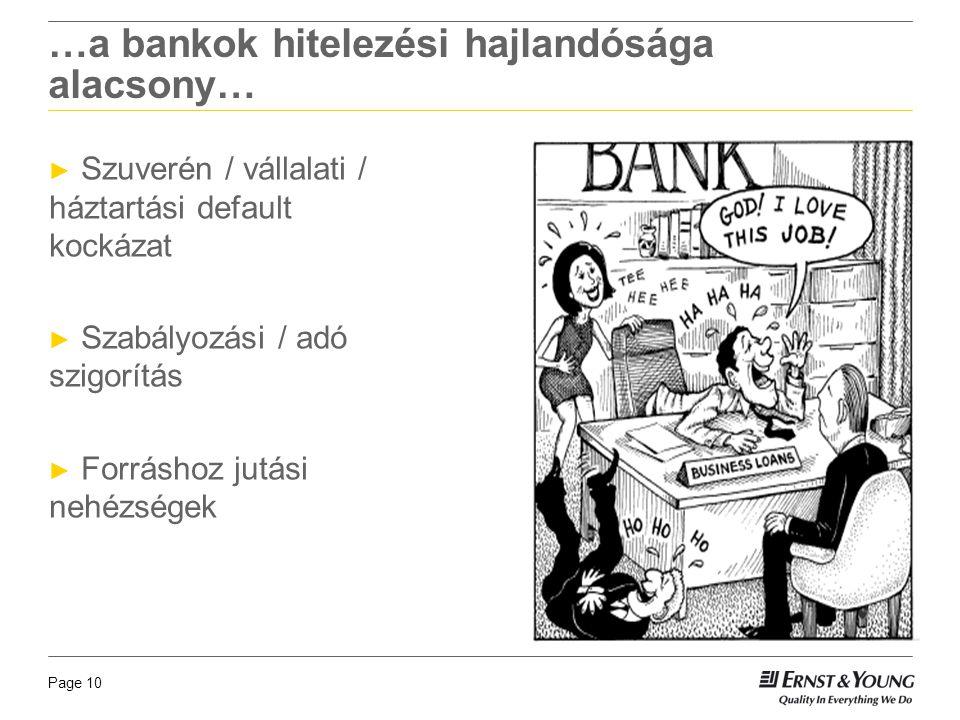 Page 10 …a bankok hitelezési hajlandósága alacsony… ► Szuverén / vállalati / háztartási default kockázat ► Szabályozási / adó szigorítás ► Forráshoz jutási nehézségek
