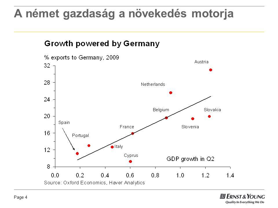 Page 4 A német gazdaság a növekedés motorja