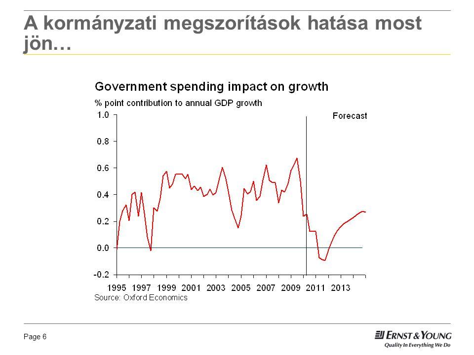 Page 6 A kormányzati megszorítások hatása most jön…