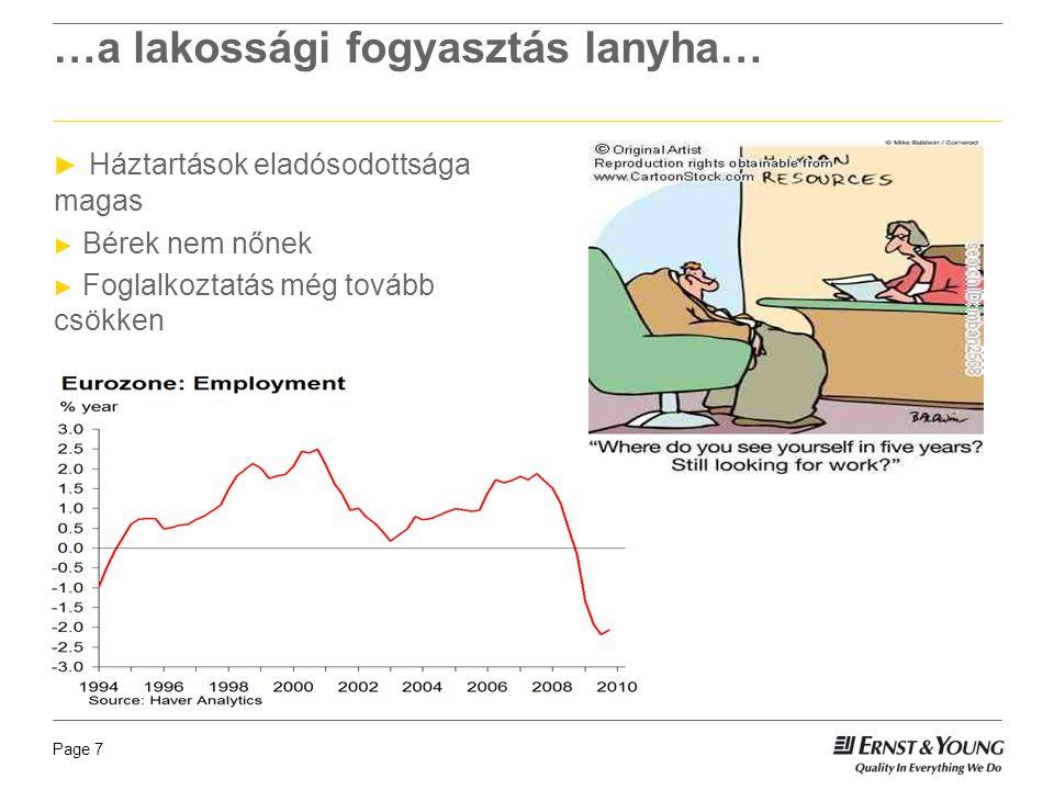 Page 7 …a lakossági fogyasztás lanyha… ► Háztartások eladósodottsága magas ► Bérek nem nőnek ► Foglalkoztatás még tovább csökken