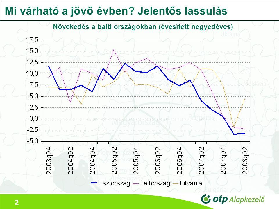 2 Mi várható a jövő évben? Jelentős lassulás Növekedés a balti országokban (évesített negyedéves)