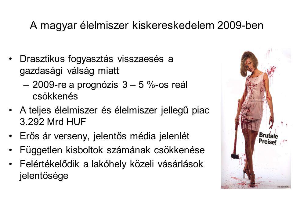 A magyar élelmiszer kiskereskedelem 2009-ben Drasztikus fogyasztás visszaesés a gazdasági válság miatt –2009-re a prognózis 3 – 5 %-os reál csökkenés A teljes élelmiszer és élelmiszer jellegű piac 3.292 Mrd HUF Erős ár verseny, jelentős média jelenlét Független kisboltok számának csökkenése Felértékelődik a lakóhely közeli vásárlások jelentősége