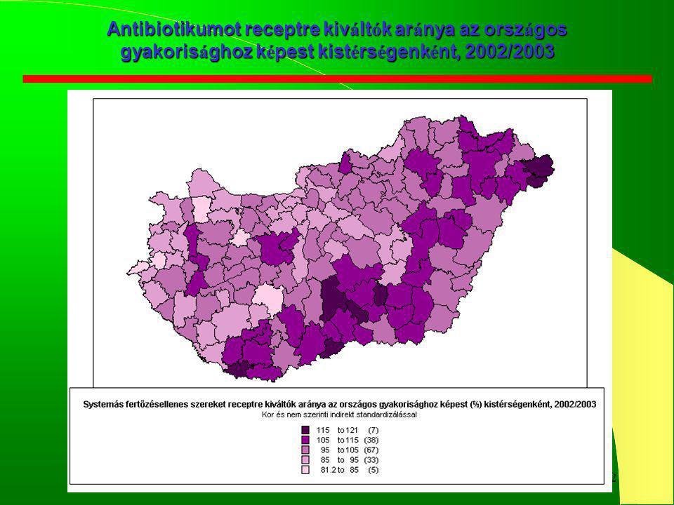 22 Antibiotikumot receptre kiv á lt ó k ar á nya az orsz á gos gyakoris á ghoz k é pest kist é rs é genk é nt, 2002/2003