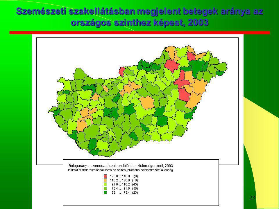23 Szemészeti szakellátásban megjelent betegek aránya az országos szinthez képest, 2003