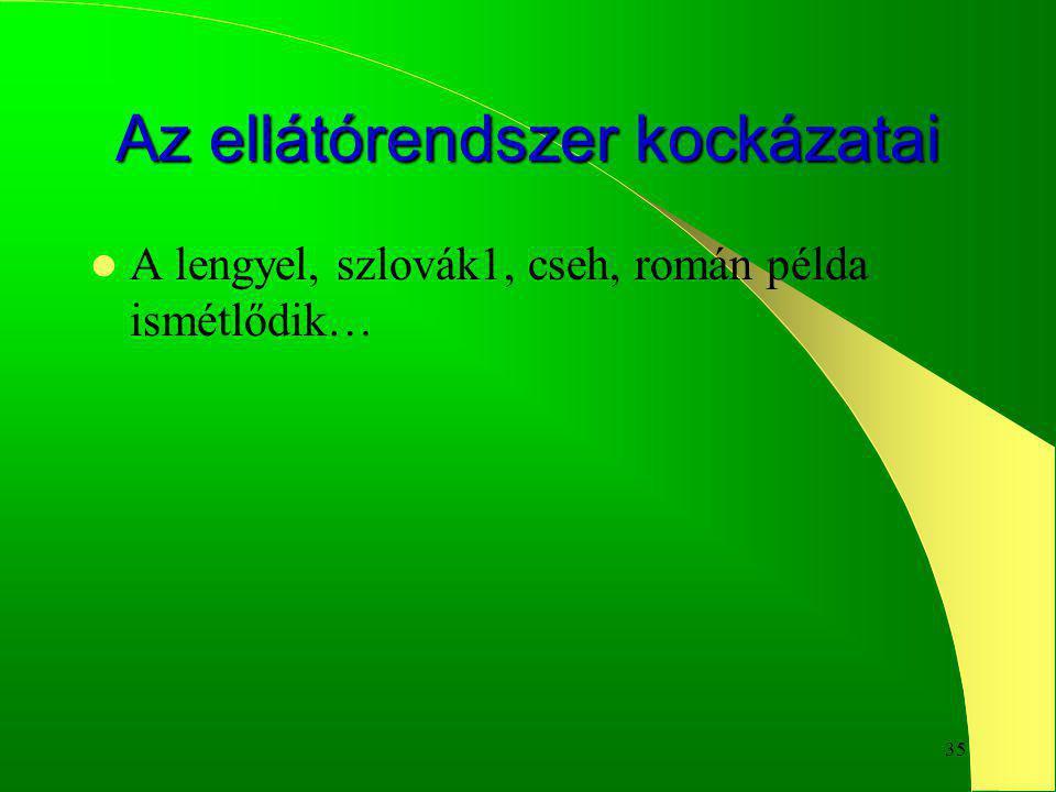 35 Az ellátórendszer kockázatai A lengyel, szlovák1, cseh, román példa ismétlődik…