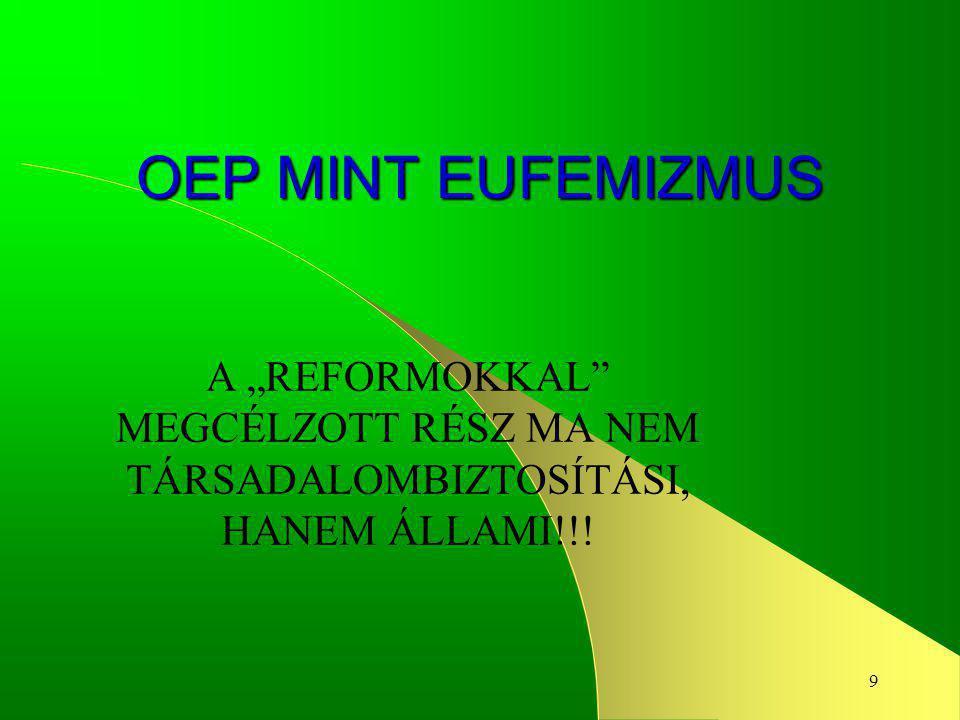 """9 OEP MINT EUFEMIZMUS A """"REFORMOKKAL MEGCÉLZOTT RÉSZ MA NEM TÁRSADALOMBIZTOSÍTÁSI, HANEM ÁLLAMI!!!"""