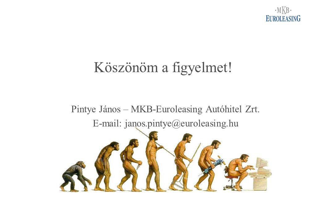 Köszönöm a figyelmet! Pintye János – MKB-Euroleasing Autóhitel Zrt. E-mail: janos.pintye@euroleasing.hu