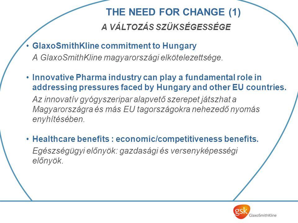 GlaxoSmithKline commitment to Hungary A GlaxoSmithKline magyarországi elkötelezettsége.