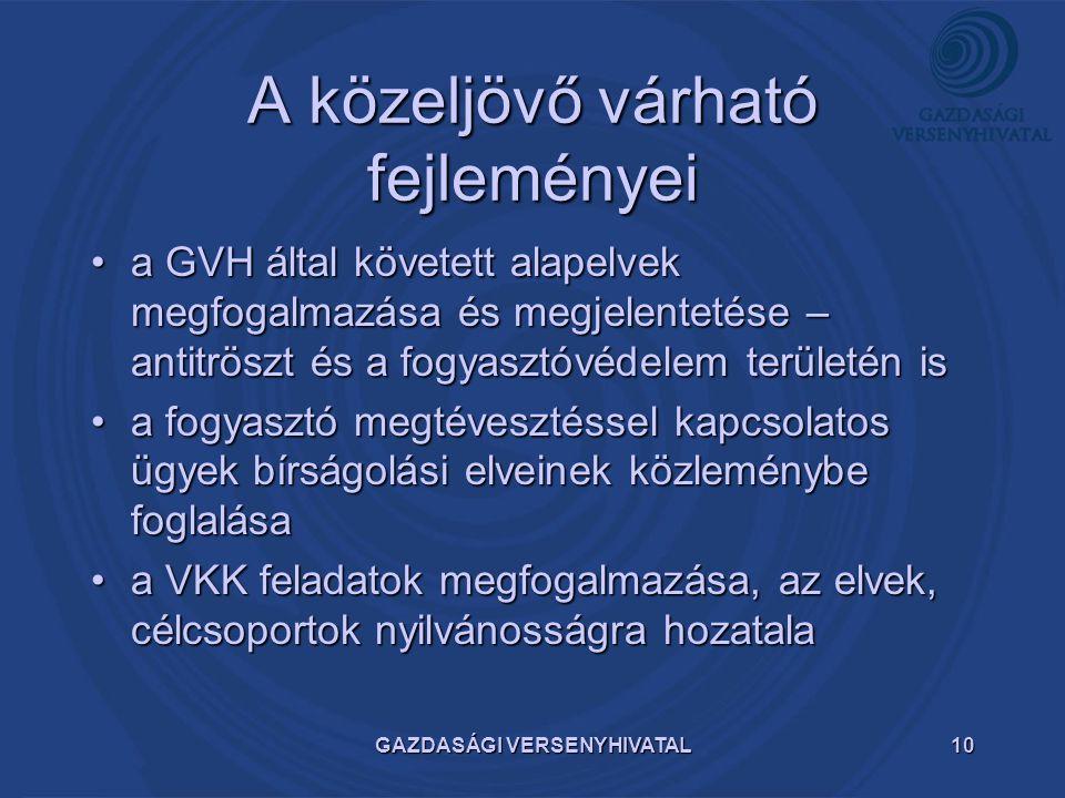 GAZDASÁGI VERSENYHIVATAL10 A közeljövő várható fejleményei a GVH által követett alapelvek megfogalmazása és megjelentetése – antitröszt és a fogyasztó