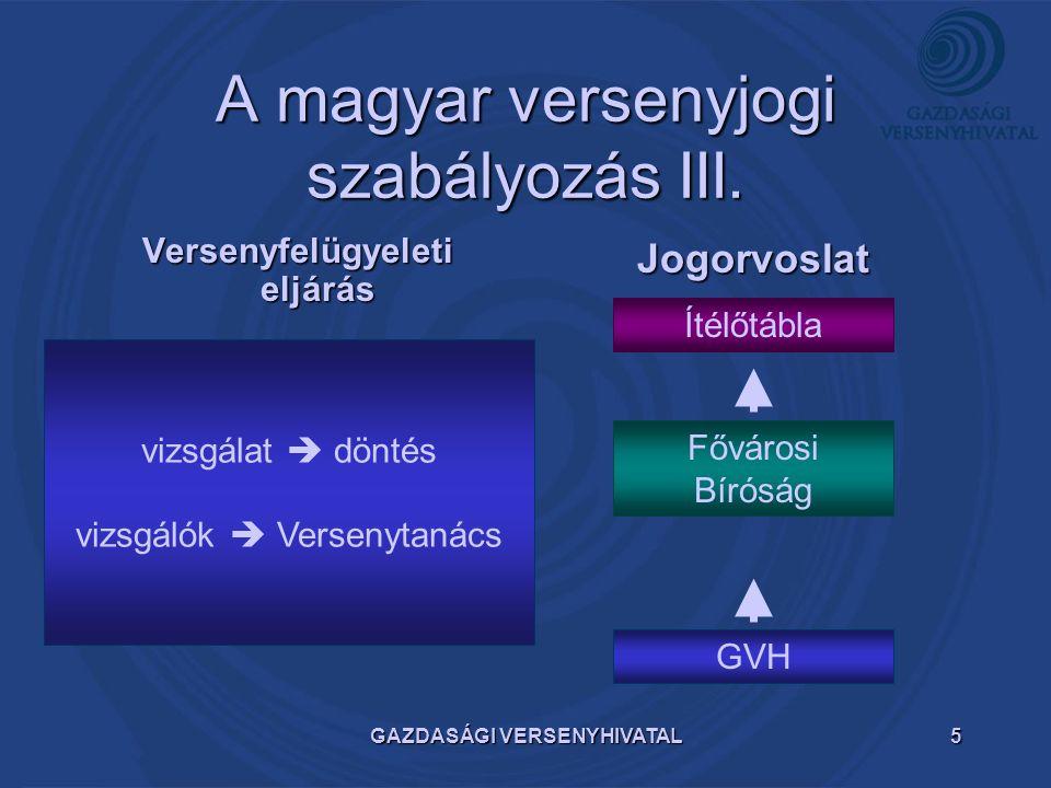 GAZDASÁGI VERSENYHIVATAL6 A GVH feladatai Versenyfelügyeleti eljárás – jogalkalmazás (nemzeti és közösségi - ECN - jogalapon is)Versenyfelügyeleti eljárás – jogalkalmazás (nemzeti és közösségi - ECN - jogalapon is) –fogyasztóvédelem –megállapodások –erőfölénnyel való visszaélés –fúziók –ágazati vizsgálat Versenypártolás (versenyszempontú jogszabály- véleményezés)Versenypártolás (versenyszempontú jogszabály- véleményezés) Versenykultúra terjesztéseVersenykultúra terjesztése Más jogszabályon alapuló feladatok (kereskedelmi törvény)Más jogszabályon alapuló feladatok (kereskedelmi törvény) Egyebek (pl.
