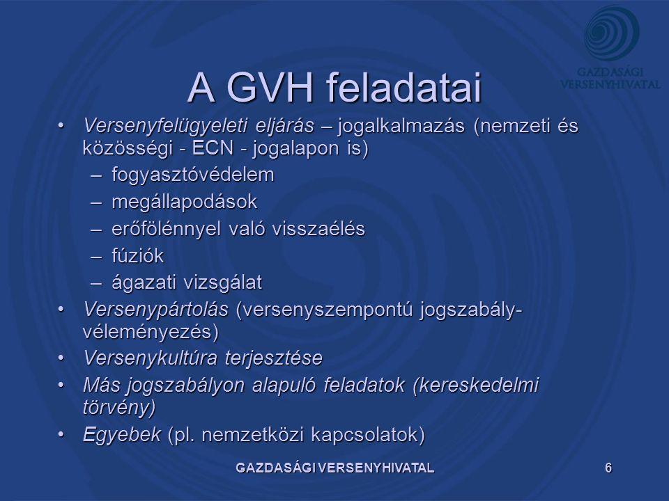 GAZDASÁGI VERSENYHIVATAL7 A GVH mint intézmény Kormánytól független központi közigazgatási szerv - garanciákkalKormánytól független központi közigazgatási szerv - garanciákkal kontroll a működés felett (szakmai, gazdálkodási)kontroll a működés felett (szakmai, gazdálkodási) feladatot kizárólag törvény írhat előfeladatot kizárólag törvény írhat elő évente beszámolási kötelezettség a Parlamentnekévente beszámolási kötelezettség a Parlamentnek