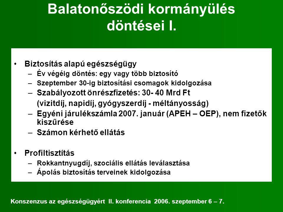 Balatonőszödi kormányülés döntései I.