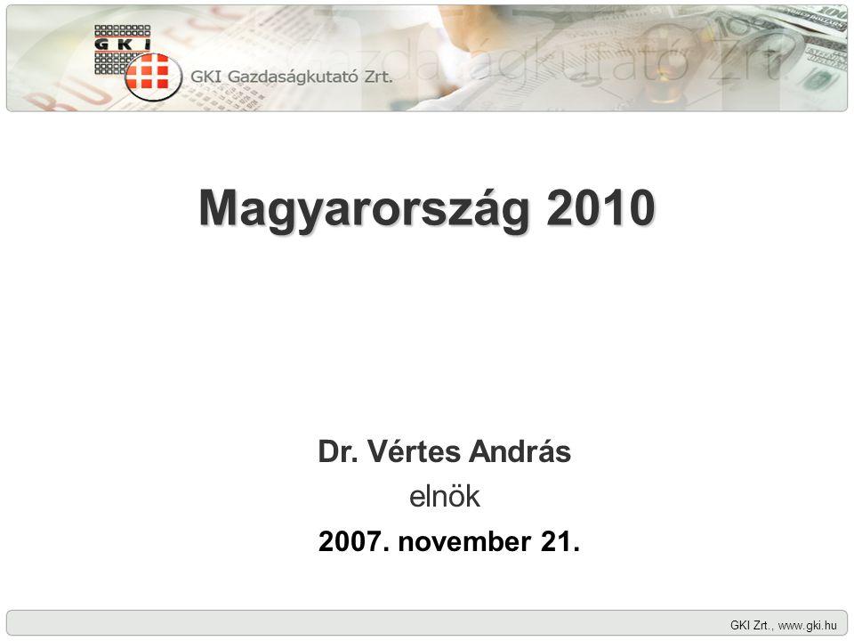 GKI Zrt., www.gki.hu Magyarország 2010 Dr. Vértes András elnök 2007. november 21.