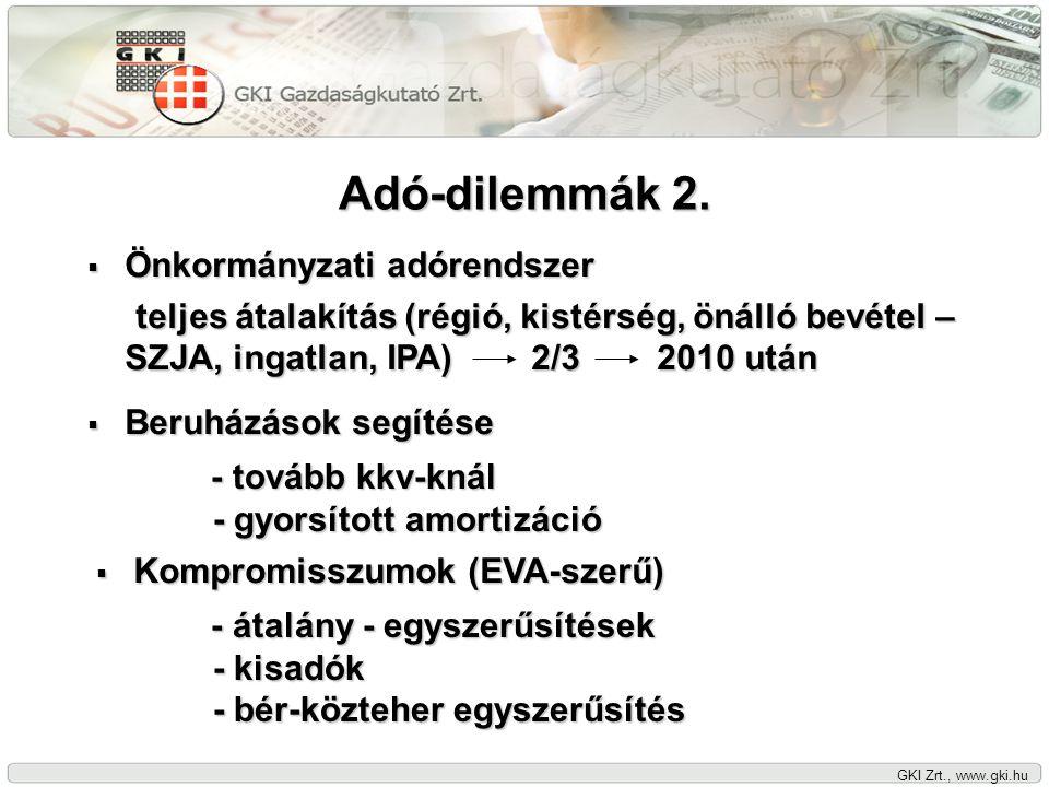 GKI Zrt., www.gki.hu Adó-dilemmák 2.  Önkormányzati adórendszer teljes átalakítás (régió, kistérség, önálló bevétel – SZJA, ingatlan, IPA) 2/3 2010 u