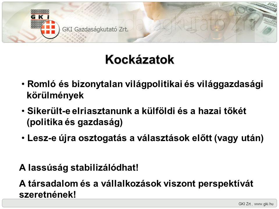 Kockázatok GKI Zrt., www.gki.hu Romló és bizonytalan világpolitikai és világgazdasági körülmények Sikerült-e elriasztanunk a külföldi és a hazai tőkét
