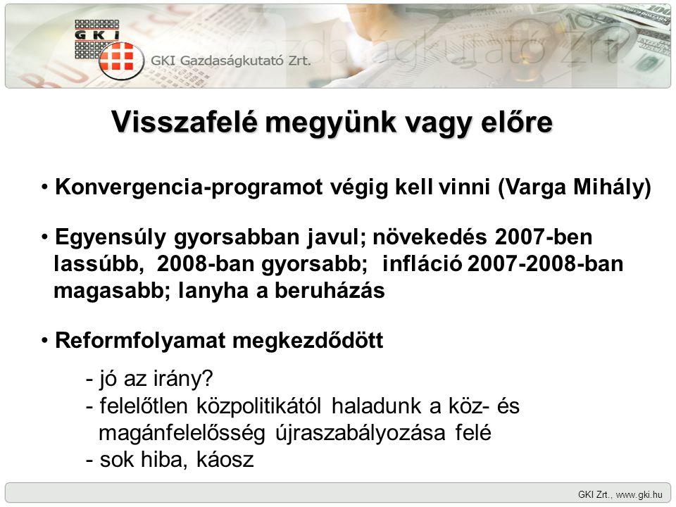Visszafelé megyünk vagy előre GKI Zrt., www.gki.hu Konvergencia-programot végig kell vinni (Varga Mihály) Egyensúly gyorsabban javul; növekedés 2007-ben lassúbb, 2008-ban gyorsabb; infláció 2007-2008-ban magasabb; lanyha a beruházás Reformfolyamat megkezdődött - jó az irány.
