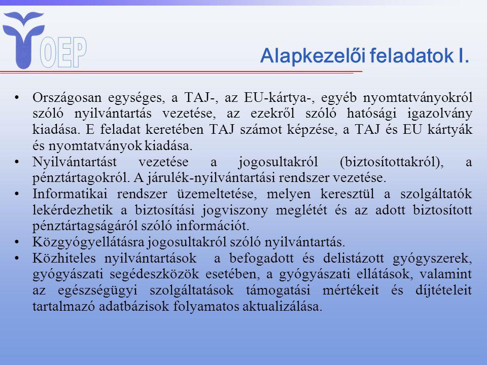 Alapkezelői feladatok I. Országosan egységes, a TAJ-, az EU-kártya-, egyéb nyomtatványokról szóló nyilvántartás vezetése, az ezekről szóló hatósági ig