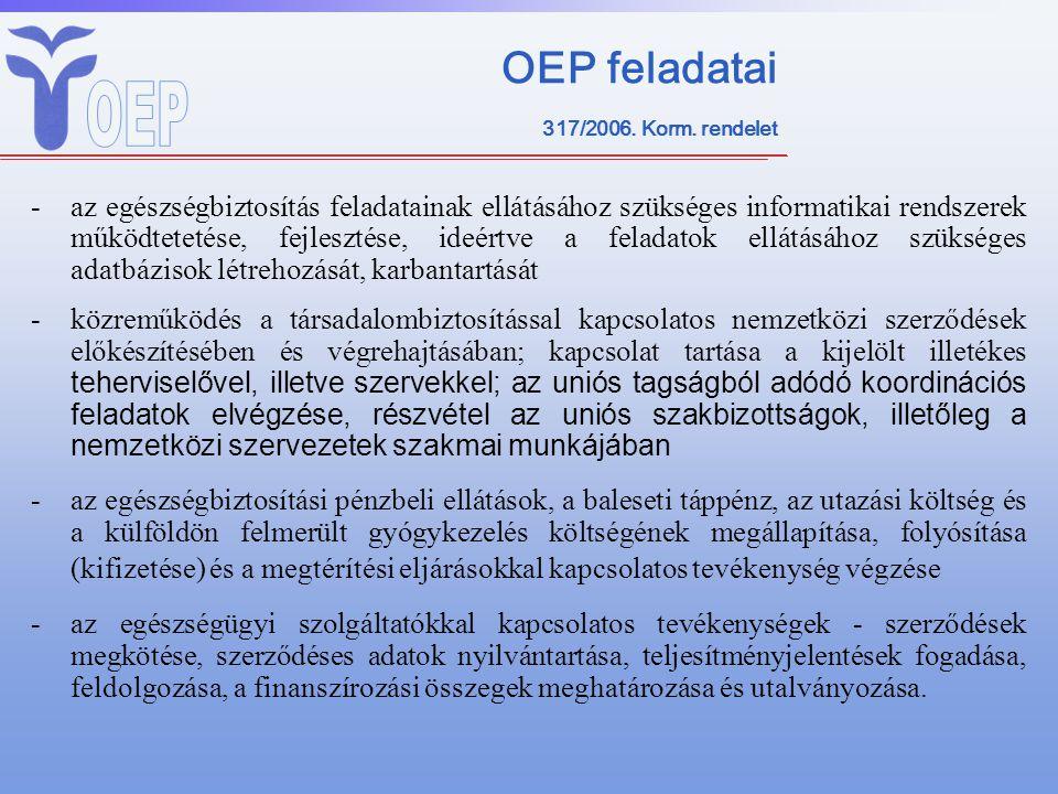 OEP feladatai 317/2006. Korm. rendelet -az egészségbiztosítás feladatainak ellátásához szükséges informatikai rendszerek működtetetése, fejlesztése, i