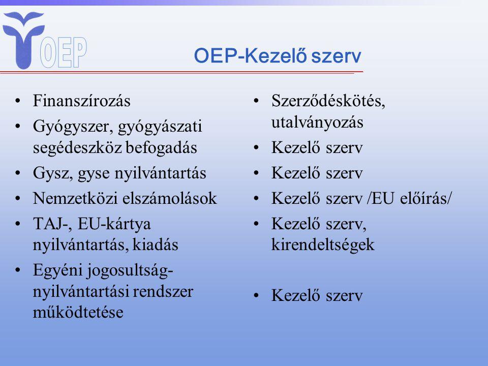 OEP-Kezelő szerv Finanszírozás Gyógyszer, gyógyászati segédeszköz befogadás Gysz, gyse nyilvántartás Nemzetközi elszámolások TAJ-, EU-kártya nyilvánta