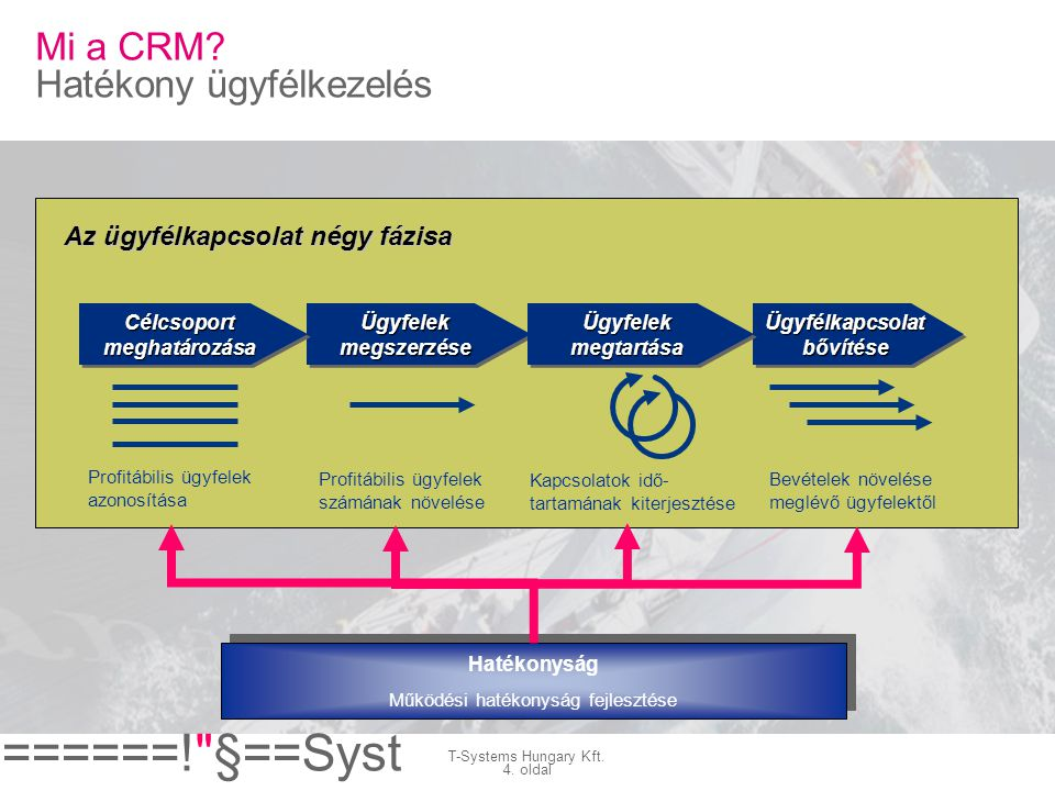======! §==Syst ems= T-Systems Hungary Kft.5.