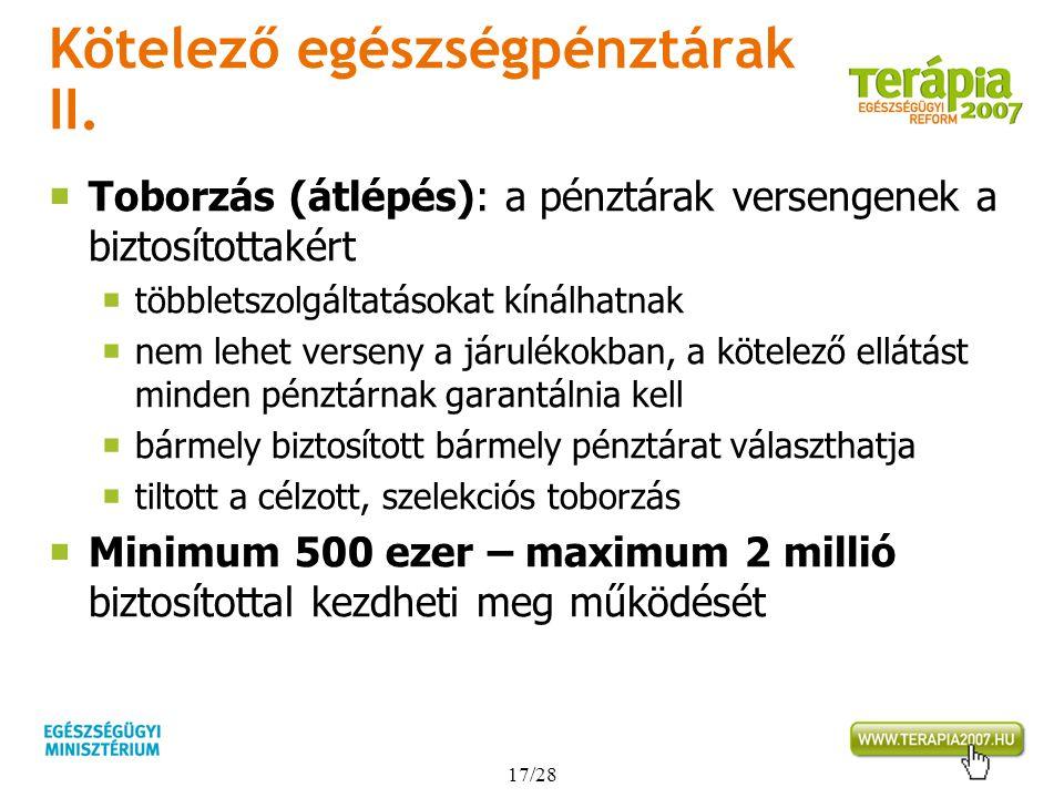 17/28 Kötelező egészségpénztárak II.  Toborzás (átlépés): a pénztárak versengenek a biztosítottakért  többletszolgáltatásokat kínálhatnak  nem lehe