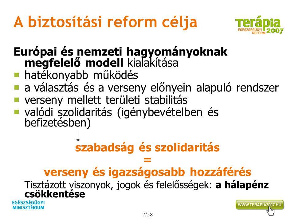 7/28 A biztosítási reform célja Európai és nemzeti hagyományoknak megfelelő modell kialakítása  hatékonyabb működés  a választás és a verseny előnye