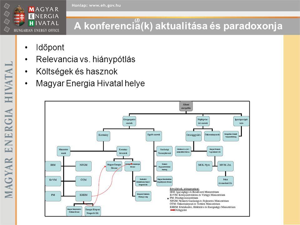 A konferencia(k) aktualitása és paradoxonja Időpont Relevancia vs. hiánypótlás Költségek és hasznok Magyar Energia Hivatal helye (I)