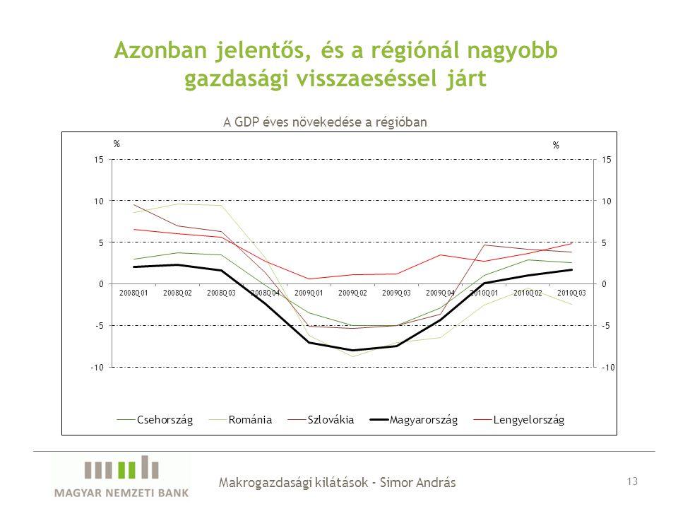 Azonban jelentős, és a régiónál nagyobb gazdasági visszaeséssel járt Makrogazdasági kilátások - Simor András 13 A GDP éves növekedése a régióban