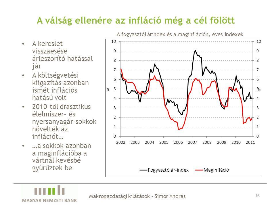 A válság ellenére az infláció még a cél fölött A kereslet visszaesése árleszorító hatással jár A költségvetési kiigazítás azonban ismét inflációs hatású volt 2010-től drasztikus élelmiszer- és nyersanyagár-sokkok növelték az inflációt… …a sokkok azonban a maginflációba a vártnál kevésbé gyűrűztek be Makrogazdasági kilátások - Simor András 16 A fogyasztói árindex és a maginfláción, éves indexek