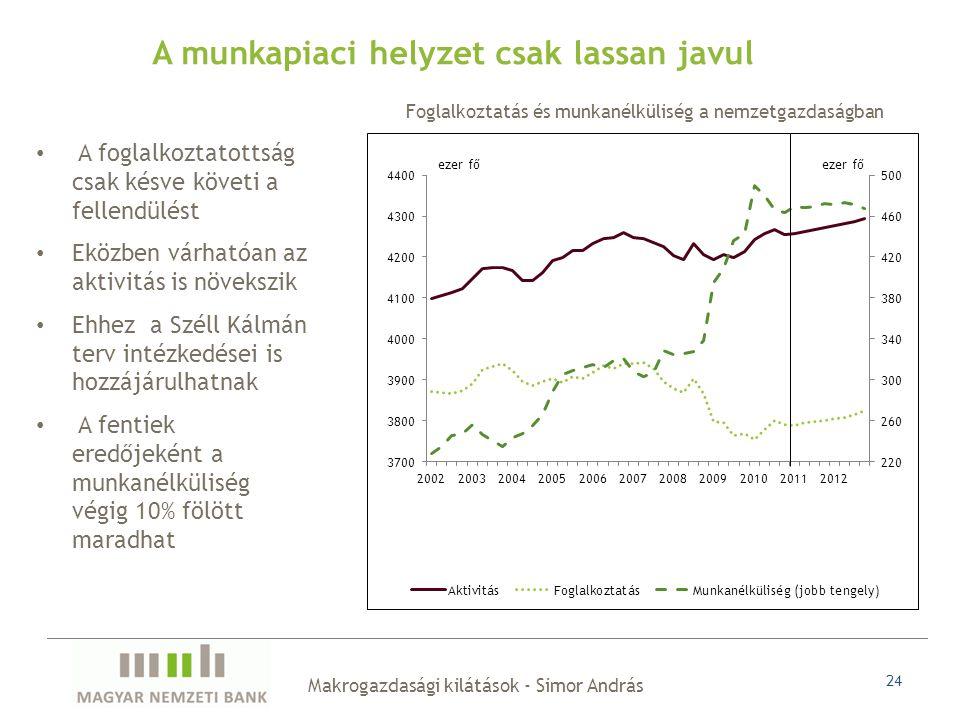 Makrogazdasági kilátások - Simor András 24 A munkapiaci helyzet csak lassan javul A foglalkoztatottság csak késve követi a fellendülést Eközben várhatóan az aktivitás is növekszik Ehhez a Széll Kálmán terv intézkedései is hozzájárulhatnak A fentiek eredőjeként a munkanélküliség végig 10% fölött maradhat Foglalkoztatás és munkanélküliség a nemzetgazdaságban