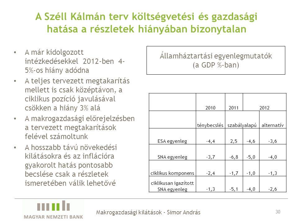 A Széll Kálmán terv költségvetési és gazdasági hatása a részletek hiányában bizonytalan A már kidolgozott intézkedésekkel 2012-ben 4- 5%-os hiány adódna A teljes tervezett megtakarítás mellett is csak középtávon, a ciklikus pozíció javulásával csökken a hiány 3% alá A makrogazdasági előrejelzésben a tervezett megtakarítások felével számoltunk A hosszabb távú növekedési kilátásokra és az inflációra gyakorolt hatás pontosabb becslése csak a részletek ismeretében válik lehetővé Makrogazdasági kilátások - Simor András 30 Államháztartási egyenlegmutatók (a GDP %-ban) 201020112012 ténybecslésszabályalapúalternatív ESA egyenleg-4,42,5-4,6-3,6 SNA egyenleg-3,7-6,8-5,0-4,0 ciklikus komponens-2,4-1,7-1,0-1,3 ciklikusan igazított SNA egyenleg-1,3-5,1-4,0-2,6