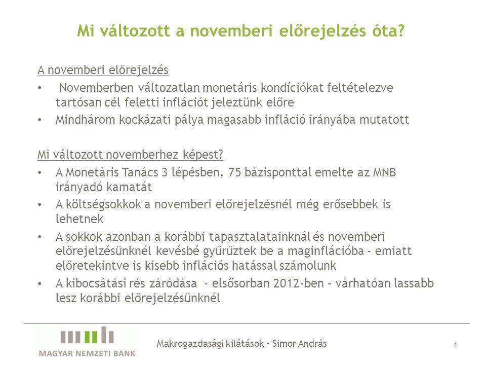 Az infláció 2012-ben a cél szintjére csökkenhet Makrogazdasági kilátások - Simor András 5 Az inflációs előrejelzés legyezőábrája