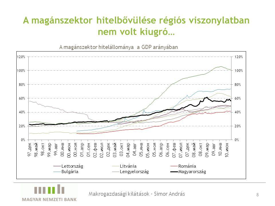 A magánszektor hitelbővülése régiós viszonylatban nem volt kiugró… Makrogazdasági kilátások - Simor András 8 A magánszektor hitelállománya a GDP arányában