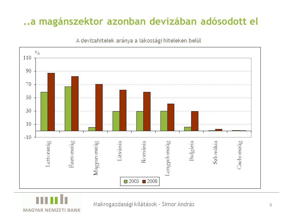 1.Monetáris politikai helyzetértékelés 2.Makrogazdasági helyzetkép 1.Magyarország a válságban 2.Hol tartunk most.