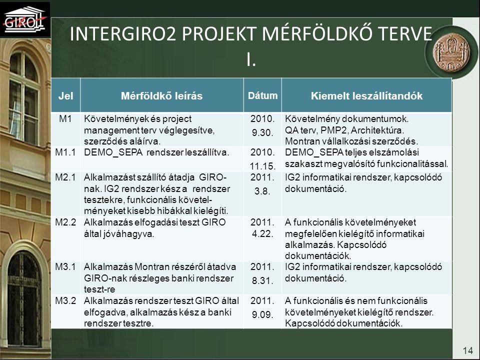 INTERGIRO2 PROJEKT MÉRFÖLDKŐ TERVE I. 14 JelMérföldkő leírás Dátum Kiemelt leszállítandók M1Követelmények és project management terv véglegesítve, sze